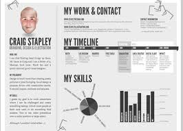 Resume For Fashion Designer Job by 30 Amazingly Creative Examples Of Designer Resumes Inspirationfeed