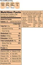 aldi fit u0026 active grain waffles