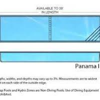 Average Backyard Pool Size Average Swimming Pool Dimensions Perplexcitysentinel Com
