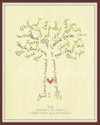 grandmother gift ideas 9 gift ideas for grandparents grandparents family trees
