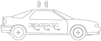 car drawing apple granted a patent that u0027d allow advanced car control via your