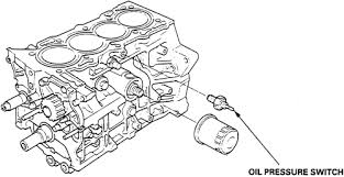 2001 jeep grand pressure sending unit pressure switch questions answers with pictures fixya