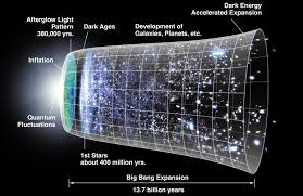 How Does Gravity Light Work Gravity May Have Saved The Universe After The Big Bang Say
