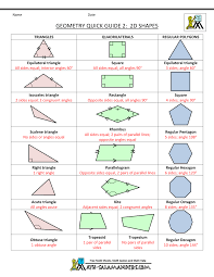 Homework help geometric shapes   Essay custom uk  D Shapes Faces  Our online geometry