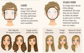 comment choisir sa coupe de cheveux femme comment réussir sa coupe cheveux selon la forme de votre visage