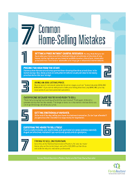 7 common home selling mistakes u2013 mytallyhome