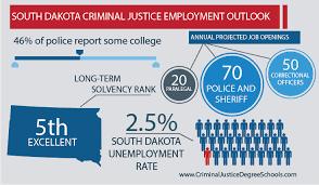 South Dakota Travel Agent Jobs images Best criminal justice schools in south dakota png