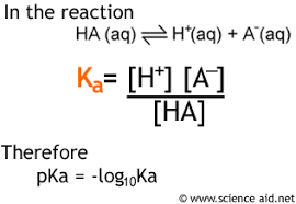 acids and bases ph kw weak acids and bases and buffers