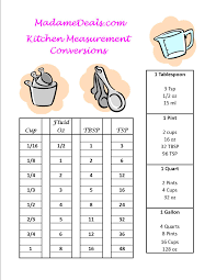 your truthful girlfriend measurement conversion chart