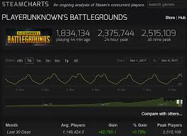 pubg guide playerunknown s battlegrounds reaches 20 million copies sold on pc