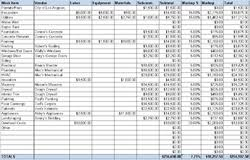 Home Building Cost Estimate Spreadsheet by Construction Estimating Software
