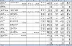Construction Estimating Programs by Construction Estimating Software