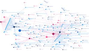 Network Map Documentation Of The Structured Journalism And Network Mapping