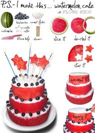 cake diy 24 easy cake recipes you should try right now its yumm