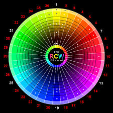 painting a color wheel with 3 primary transparent colors