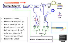 osa piezoelectric transducer based miniature catheter for