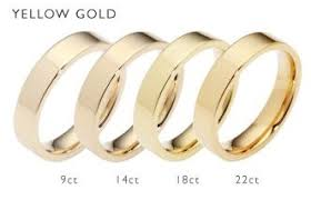 Wedding Ring Metals by Precious Metals Guide Motek Diamonds By Idc Diamond Importers