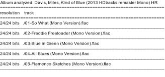 miles davis high rez audio high resolution examined