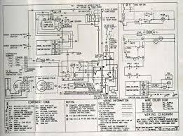 electrical diagram training new furnace wiring diagram saleexpert me