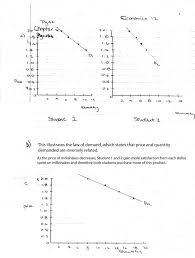 economics 12 pw ms g lee