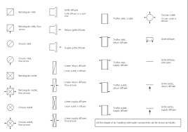 Floor Plan Electrical Symbols How To Create A Reflected Ceiling Floor Plan Design Elements