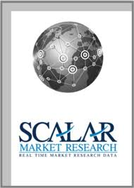 social media analytics market by type scalar market research