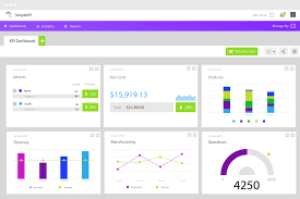 simplekpi kpi software for tracking key performance indicators
