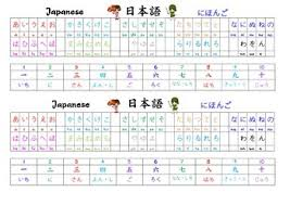 japanese hiragana chart u0026 kanji numbers desk display 2 by