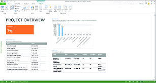 Project Report Template Excel Microsoft Project 2013 What New Business Application Delivers