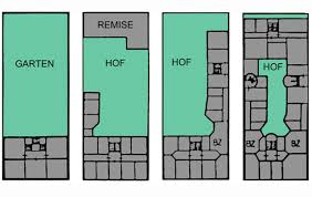 Tenement Floor Plan by Luxury Apartments With A Tenement Heart Journal Of The Society