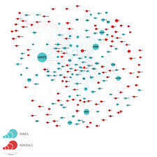Ces Map Ces 2015 Top 100 Influencers And Brands