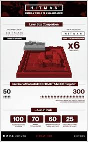 Target World Map by Hitman U0027 Leaps To 2016 Io Illustrating World Size U0026 Contract