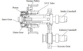 v8 engine diagram lexus wiring diagrams instruction