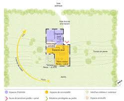 Plan De Maison En Longueur Plan Maison à Demi Niveau Ooreka
