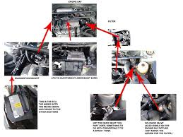 megane engine bay diagram megane wiring diagrams instruction