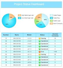 project weekly status report template excel weekly status report template project weekly status report