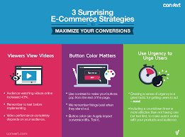 3 surprising e commerce strategies to maximize your conversions