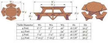 Octagon Home Plans Awesome Octagon Home Plans 3 Wishing Well Plans Jpg House Plans