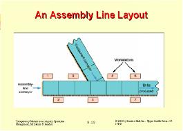 layout plani nedir işyeri yerleşim düzeni