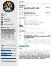 Resume Templates Latex Latex Templates Awesome Resume Cv And Cover Letter Latex