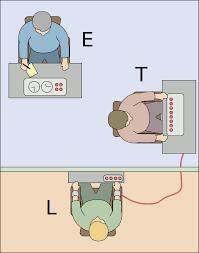 milgram experiment wikipedia