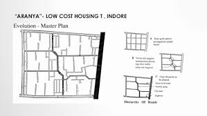 rural house plans housing plan in india awesome rural housing in india house floor