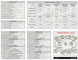 new prt standards physical readiness training quick reference card