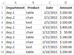 creating the excel consolidated pivot table from multiple sheets