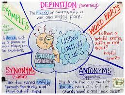 teacher trap context clues language arts non fiction reading