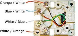 a telephone jack wiring with cat5e a wiring diagrams