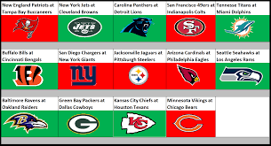 detroit lions 2016 schedule results the best 2017