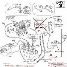 warn winch wiring diagram m8000 best of warn m8000 winch wiring