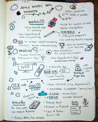 check out these great sketchnotes from apple u0027s wwdc