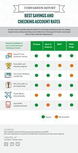 quote comparison format company chart template toreto co